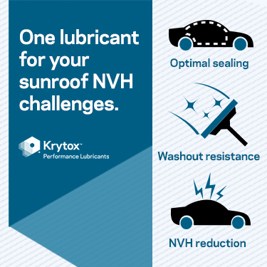 An car infographic depicting one lubricant for sunroof NVH challenges.